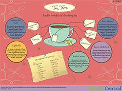 Heart Healthy Foods - NutriLiving Infographics