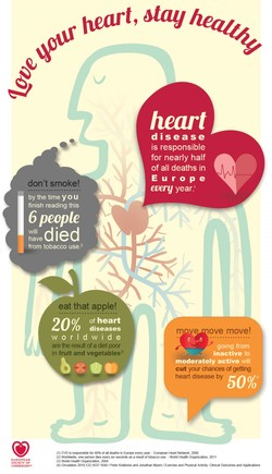 Love Your Heart, Stay Healthy