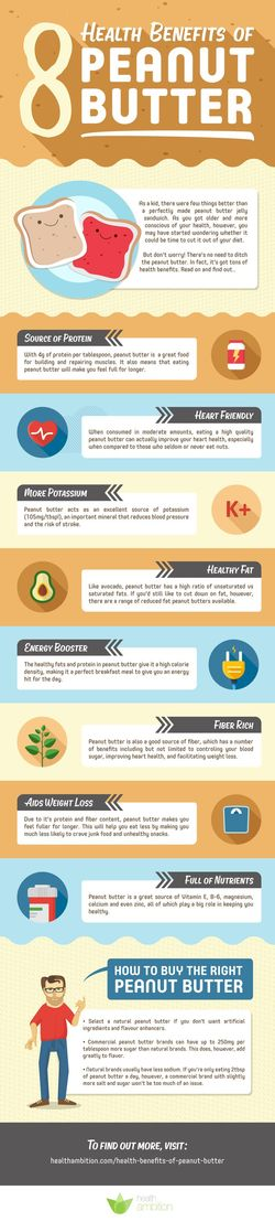 8 Health Benefits of Peanut Butter
