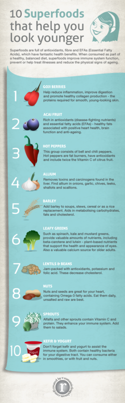 10 Superfoods that Help You Look Younger